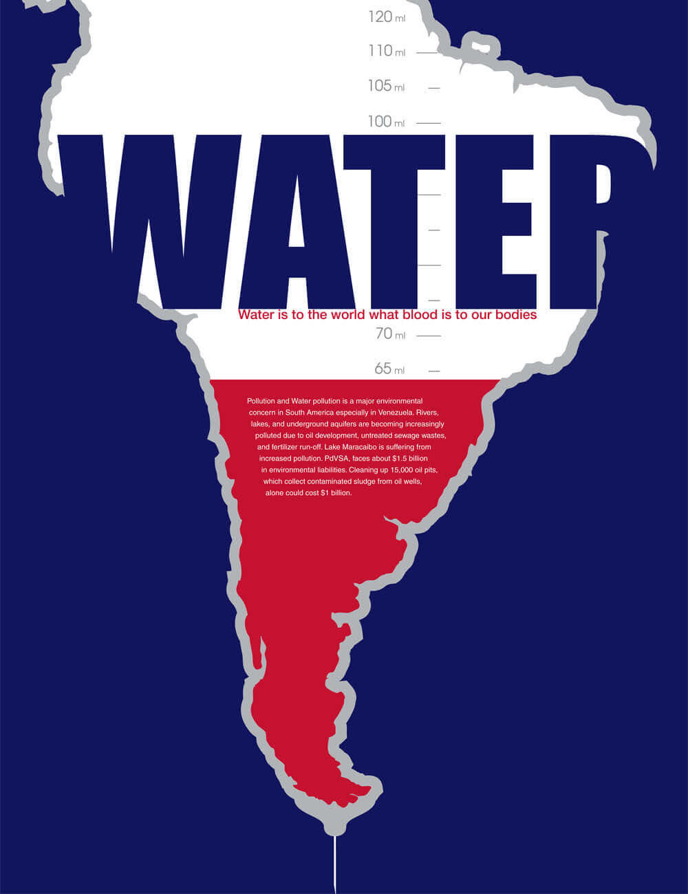 Water Awareness Advertising Campaign
