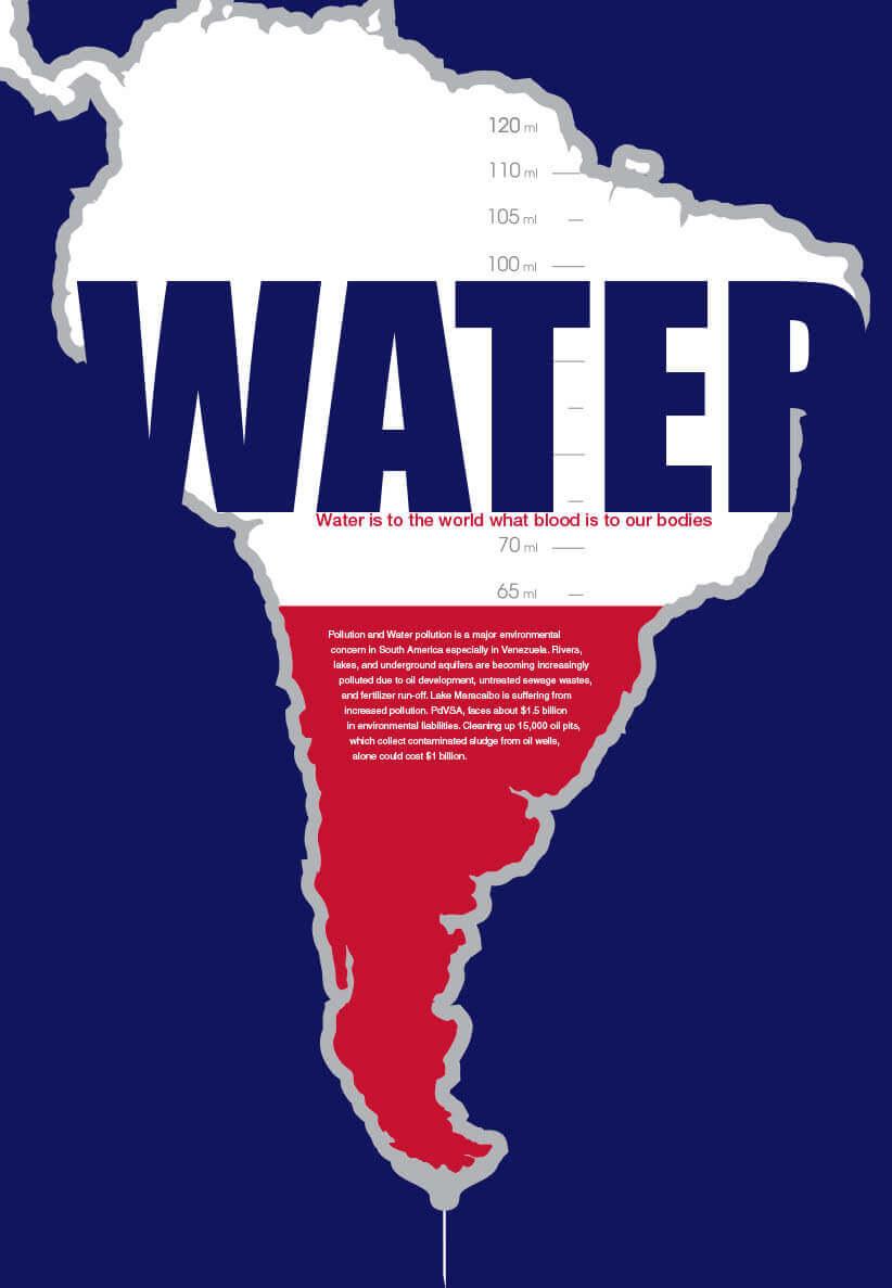 Scottish Water Poster America